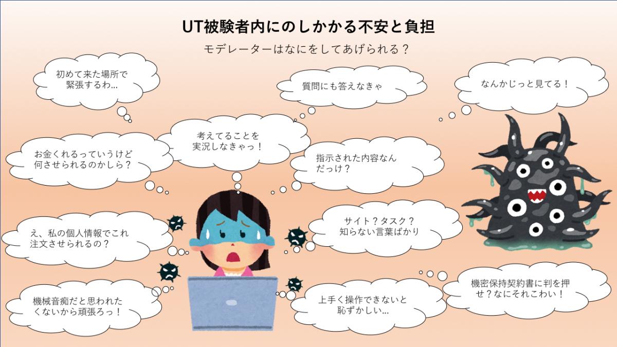 ユーザーテストの被験者やモデレーターの負担を図解する資料